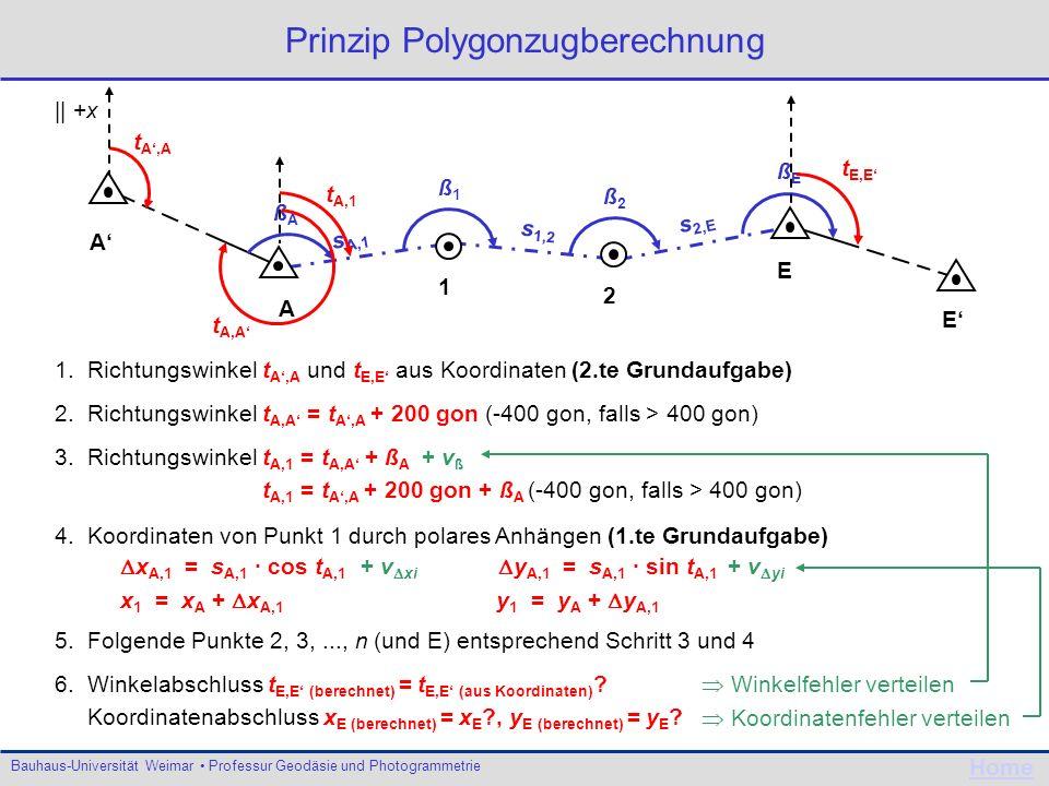Prinzip Polygonzugberechnung