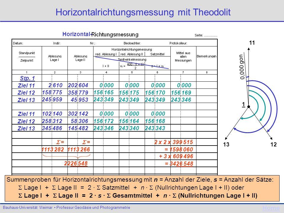 Horizontalrichtungsmessung mit Theodolit