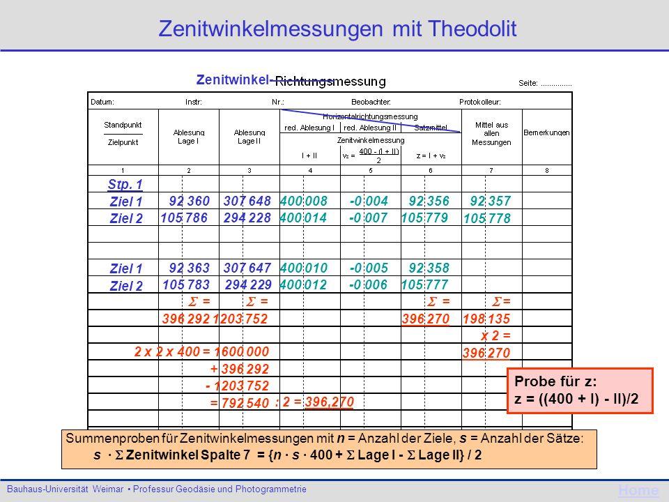 Zenitwinkelmessungen mit Theodolit