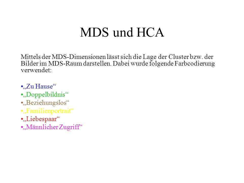 MDS und HCA
