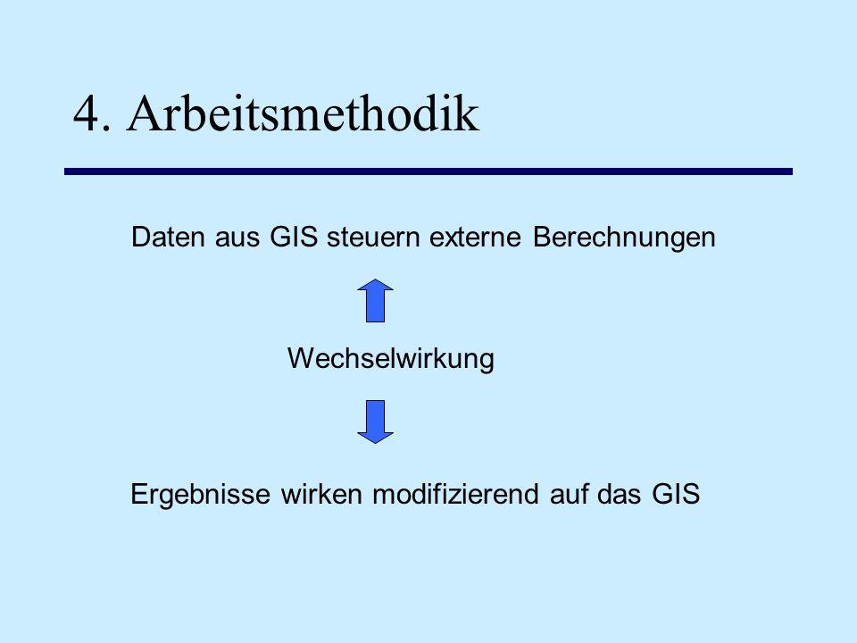 4. Arbeitsmethodik Daten aus GIS steuern externe Berechnungen