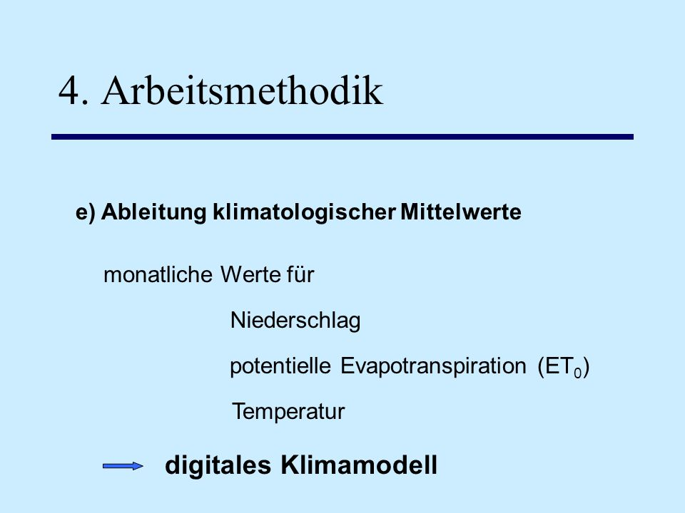 digitales Klimamodell