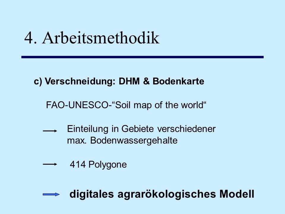 digitales agrarökologisches Modell
