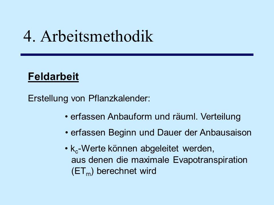 4. Arbeitsmethodik Feldarbeit Erstellung von Pflanzkalender: