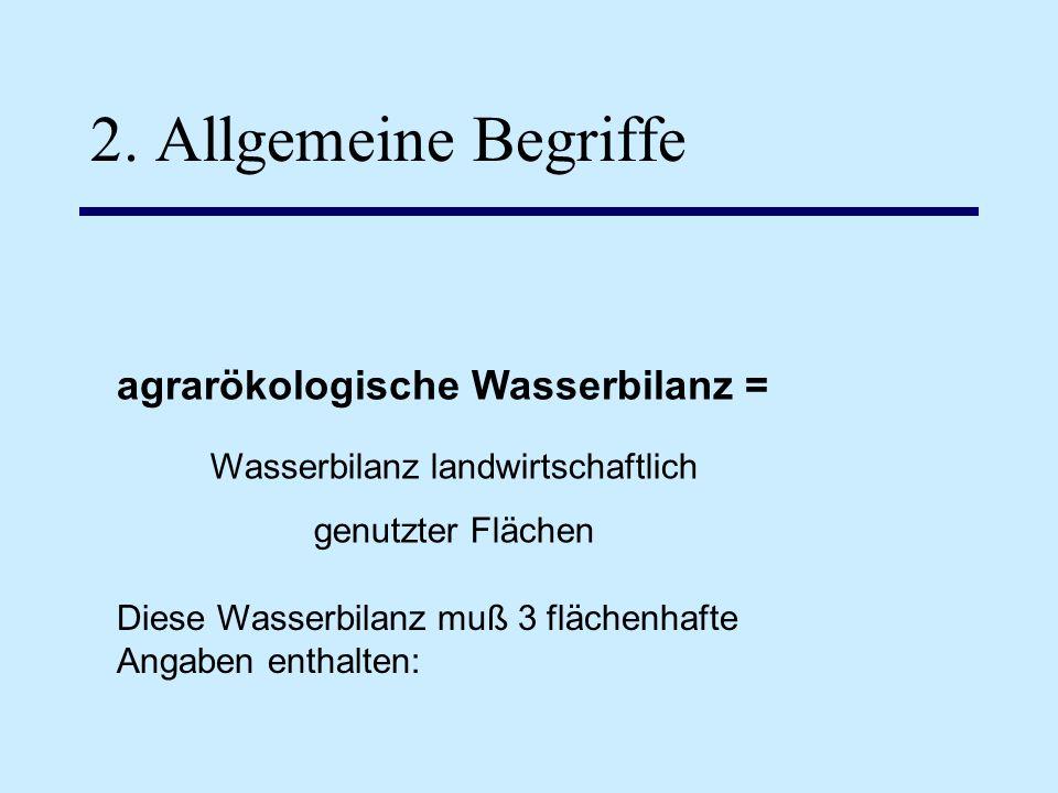 agrarökologische Wasserbilanz =