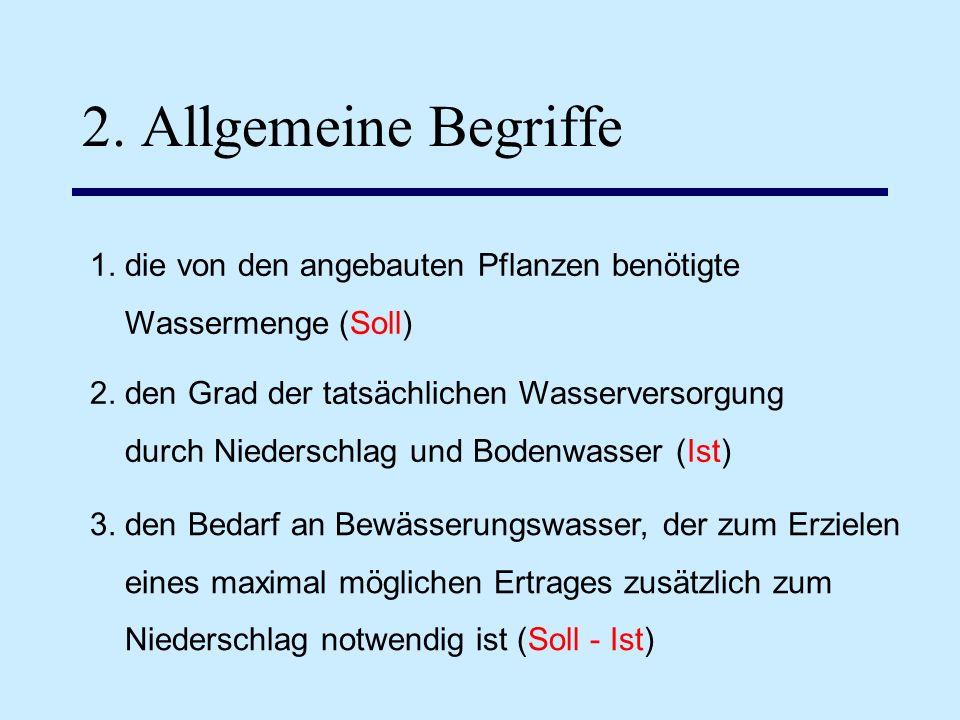 2. Allgemeine Begriffe 1. die von den angebauten Pflanzen benötigte