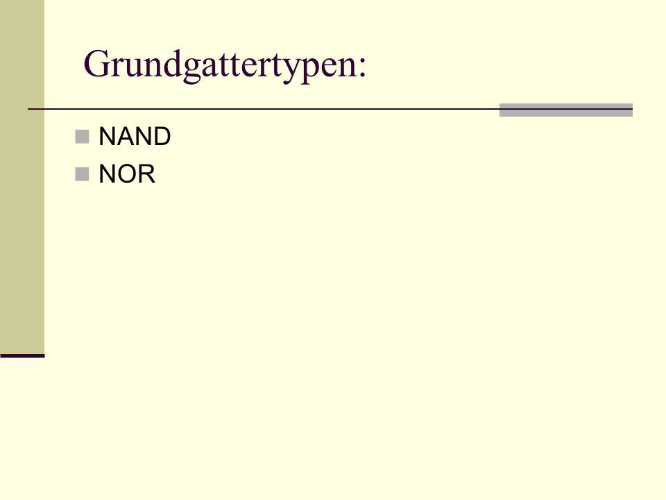 Grundgattertypen: NAND NOR
