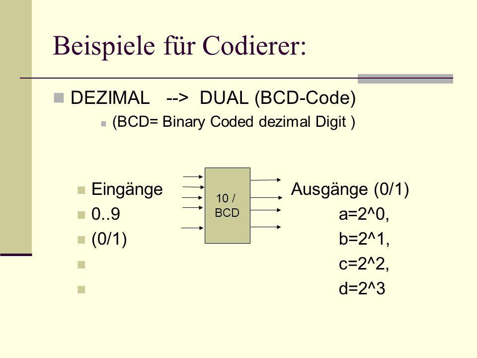 Beispiele für Codierer: