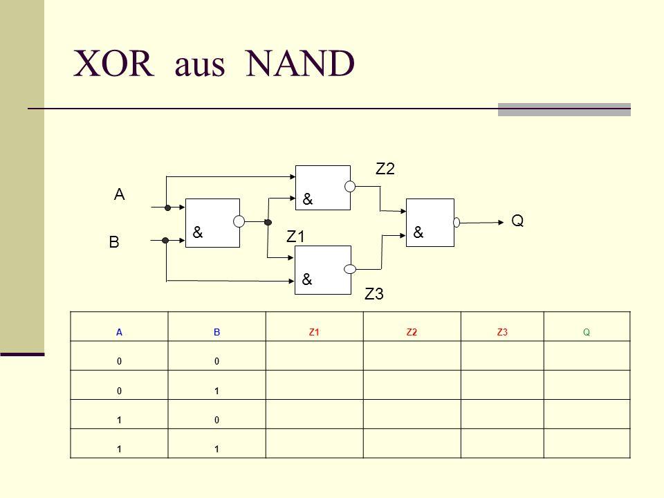 XOR aus NAND Z2 & A & & Q Z1 B & Z3 A B Z1 Z2 Z3 Q 1