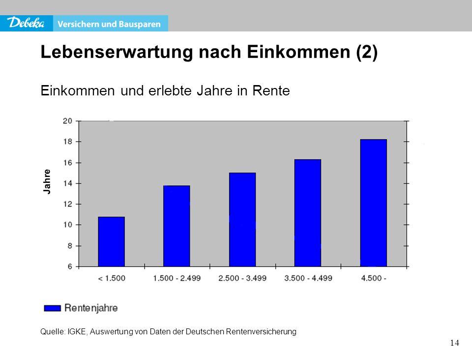 Lebenserwartung nach Einkommen (2)