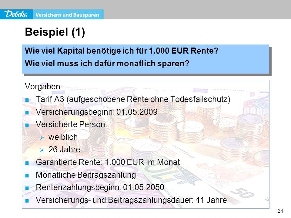 Beispiel (1) Wie viel Kapital benötige ich für 1.000 EUR Rente