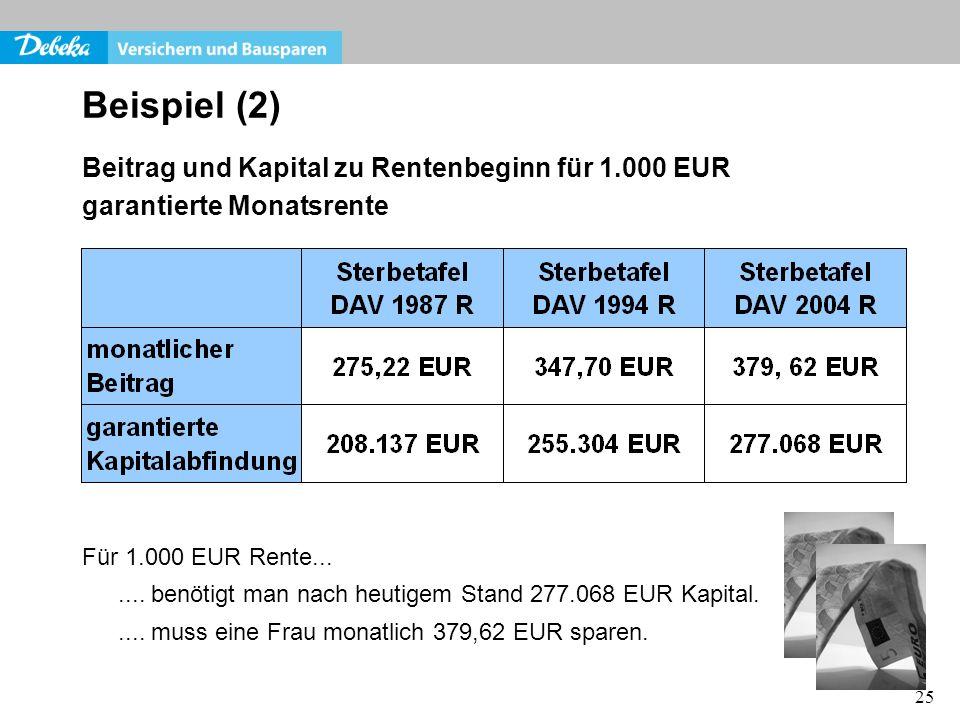 Beispiel (2) Beitrag und Kapital zu Rentenbeginn für 1.000 EUR