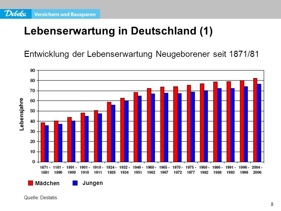 Lebenserwartung in Deutschland (1)