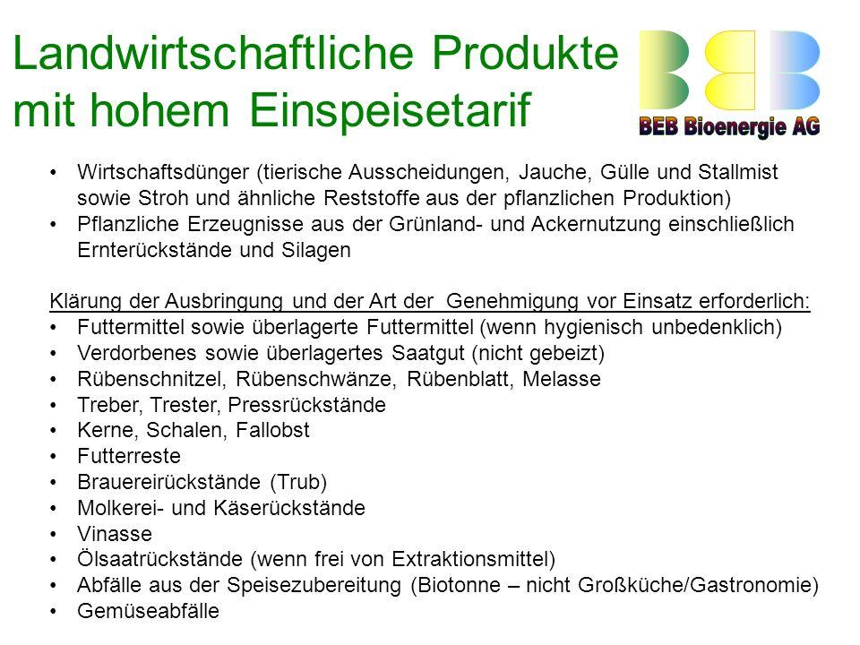 Landwirtschaftliche Produkte mit hohem Einspeisetarif