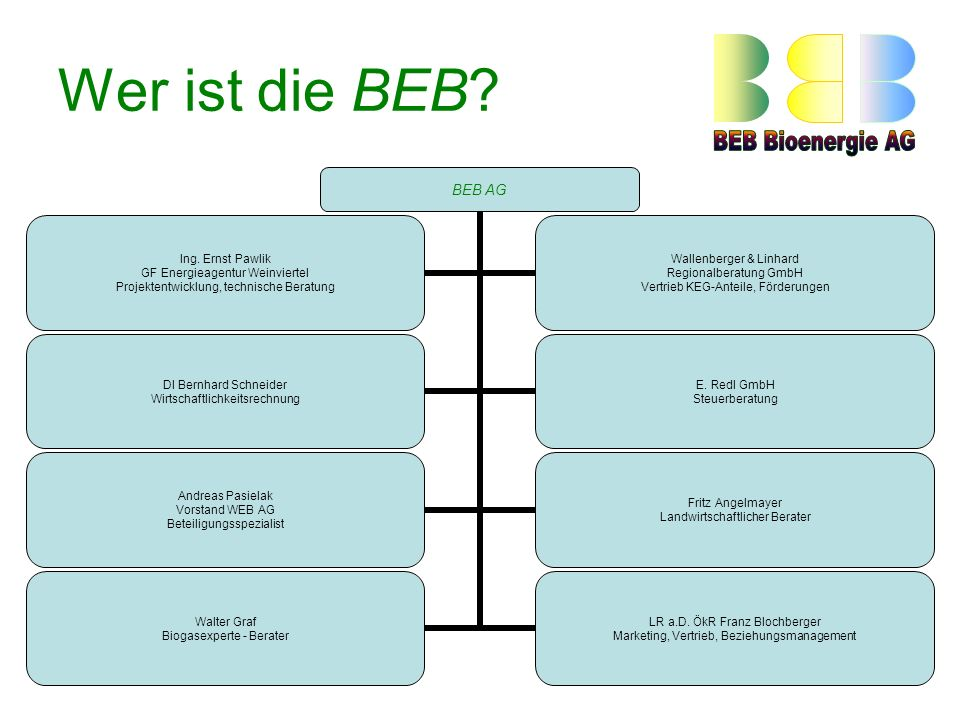 Wer ist die BEB