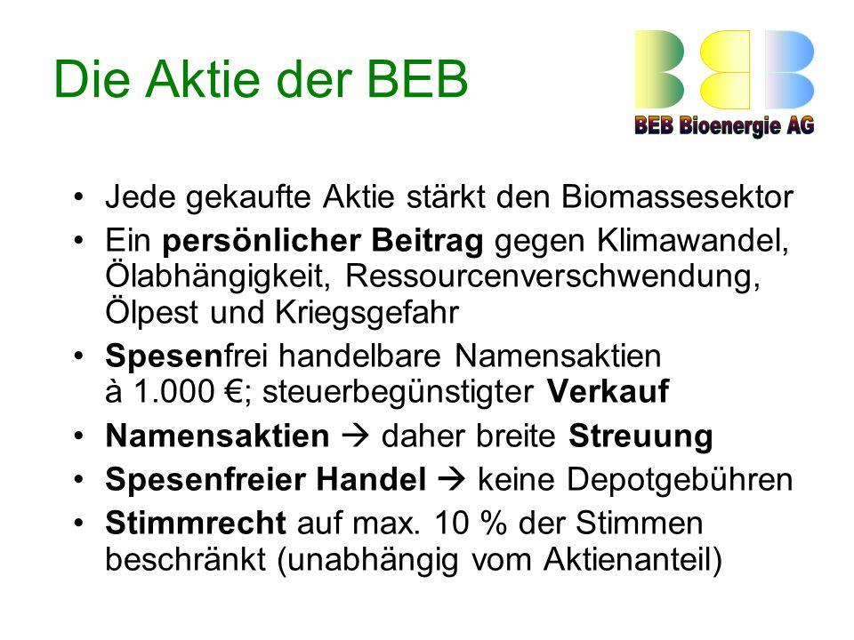 Die Aktie der BEB Jede gekaufte Aktie stärkt den Biomassesektor