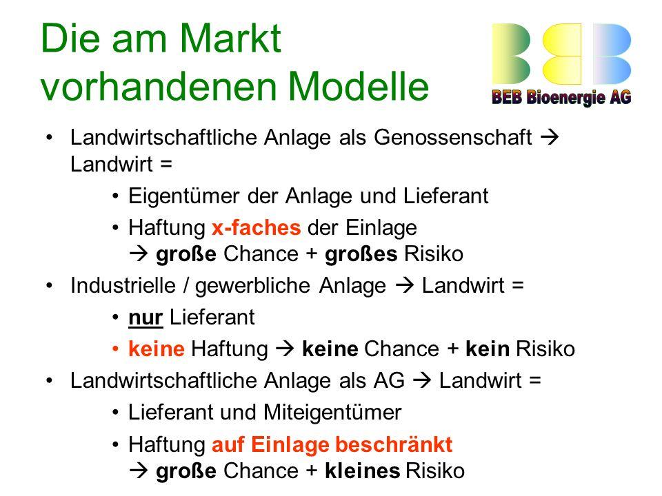Die am Markt vorhandenen Modelle