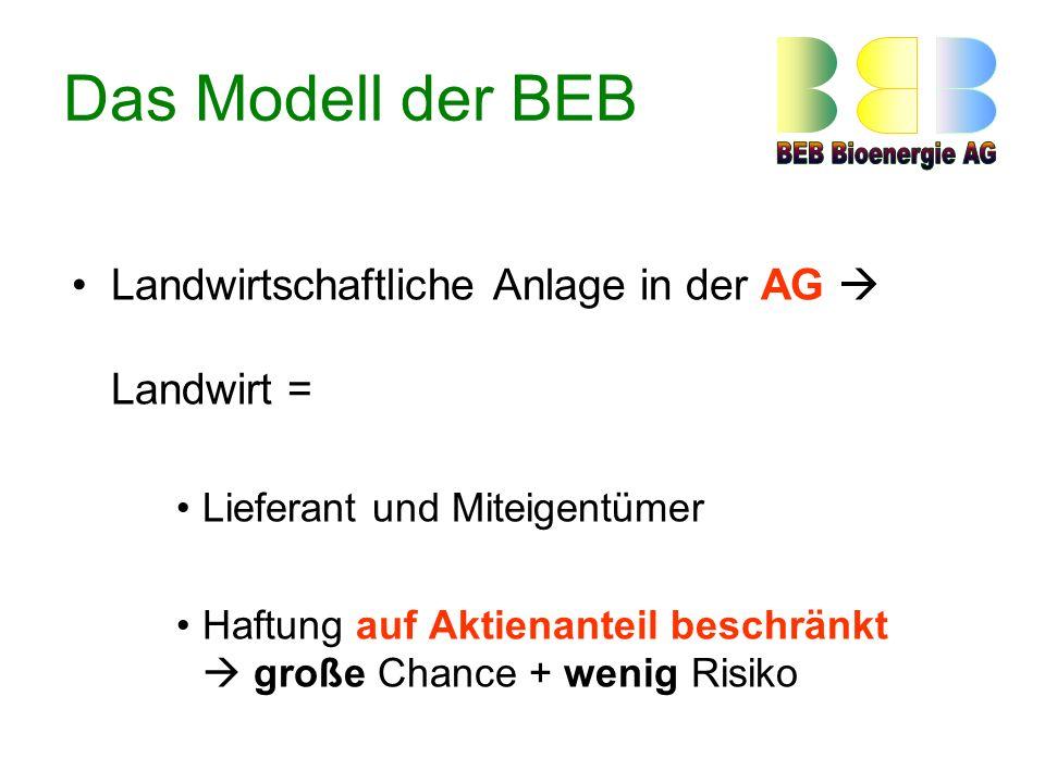 Das Modell der BEB Landwirtschaftliche Anlage in der AG  Landwirt =