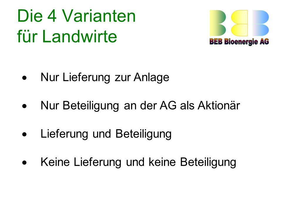 Die 4 Varianten für Landwirte