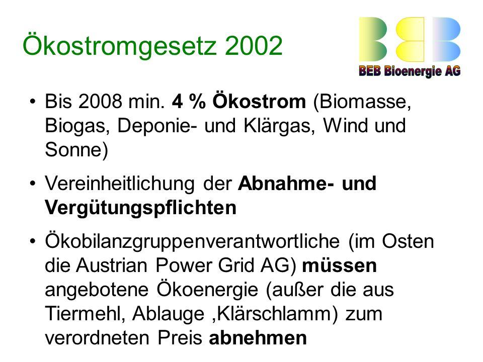 Ökostromgesetz 2002 Bis 2008 min. 4 % Ökostrom (Biomasse, Biogas, Deponie- und Klärgas, Wind und Sonne)