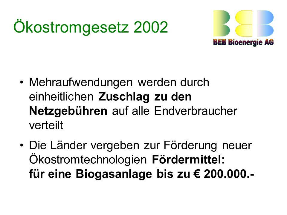 Ökostromgesetz 2002 Mehraufwendungen werden durch einheitlichen Zuschlag zu den Netzgebühren auf alle Endverbraucher verteilt.