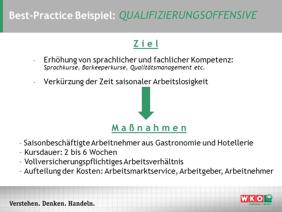 Best-Practice Beispiel: QUALIFIZIERUNGSOFFENSIVE