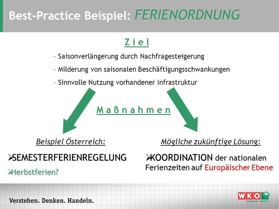 Best-Practice Beispiel: FERIENORDNUNG