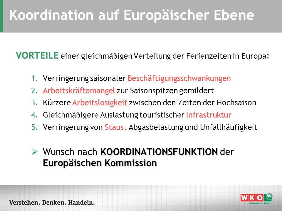 Koordination auf Europäischer Ebene