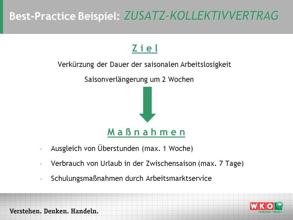 Best-Practice Beispiel: ZUSATZ-KOLLEKTIVVERTRAG