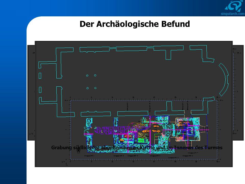 Der Archäologische Befund