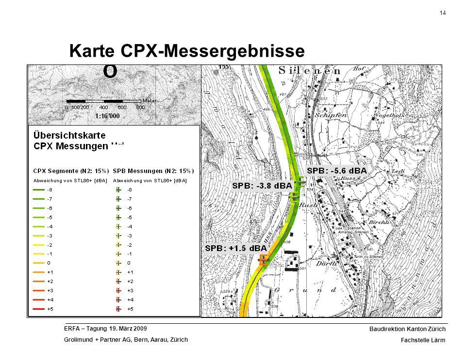 Karte CPX-Messergebnisse