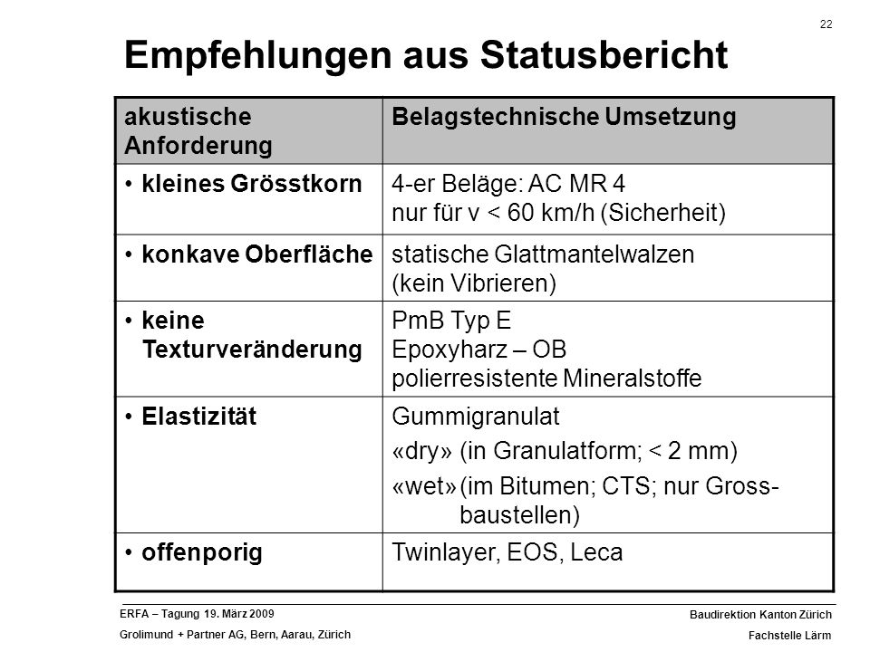 Empfehlungen aus Statusbericht