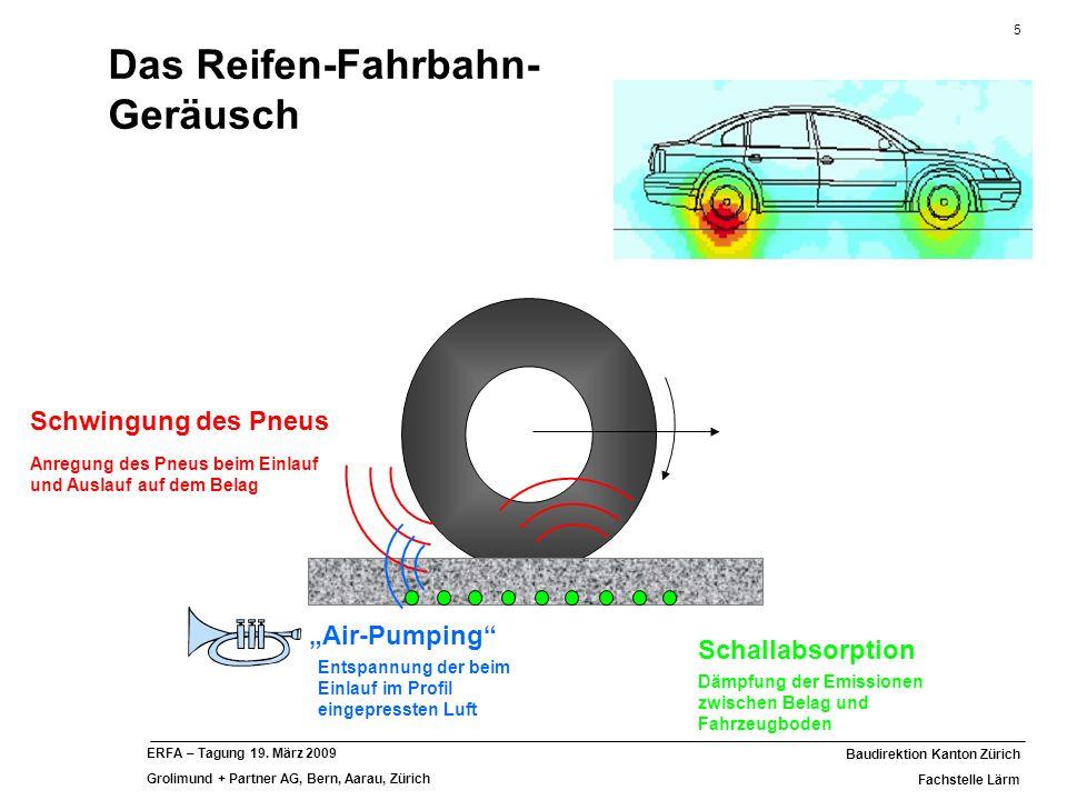Das Reifen-Fahrbahn-Geräusch