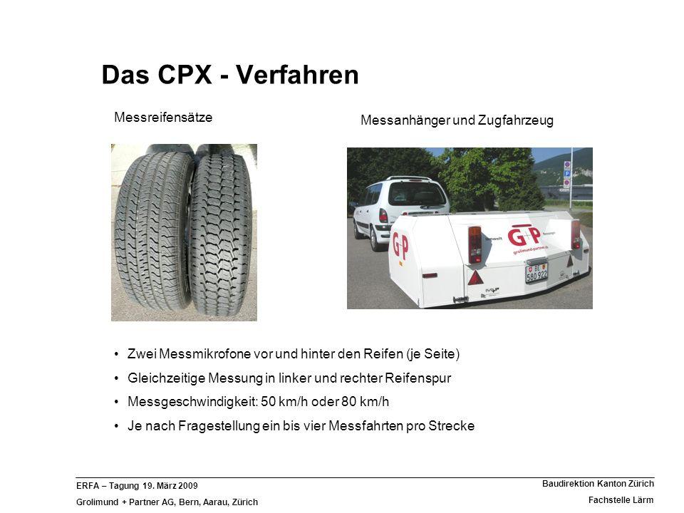 Das CPX - Verfahren Messreifensätze Messanhänger und Zugfahrzeug