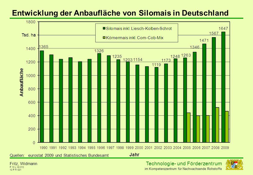 Entwicklung der Anbaufläche von Silomais in Deutschland