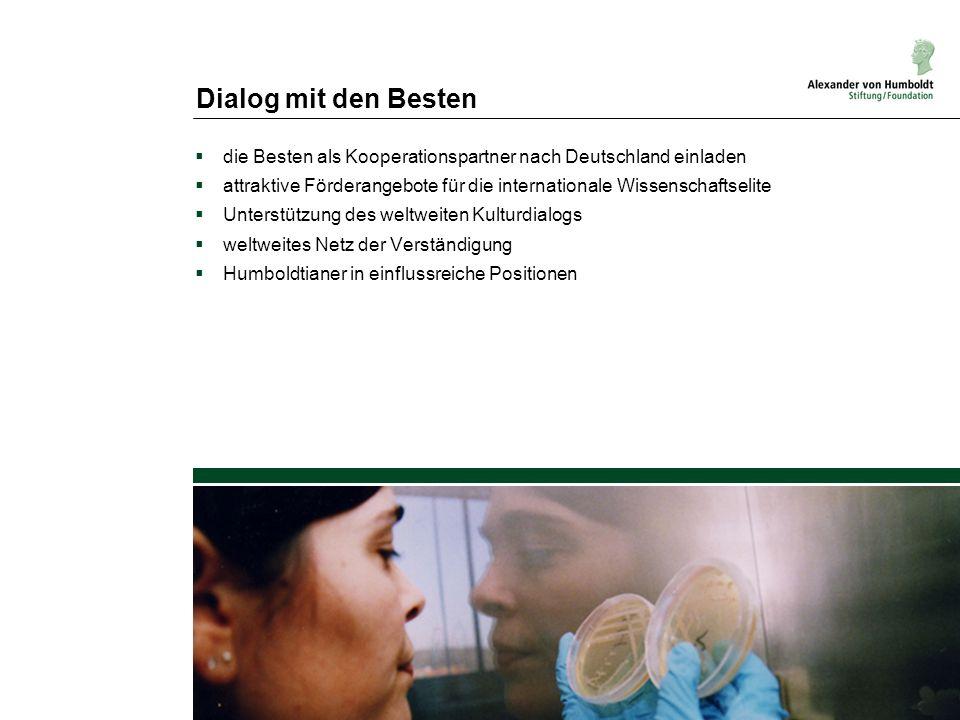 Dialog mit den Bestendie Besten als Kooperationspartner nach Deutschland einladen.