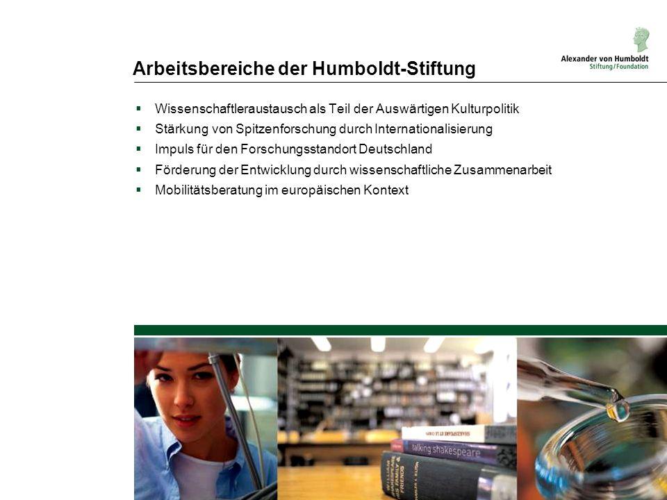 Arbeitsbereiche der Humboldt-Stiftung