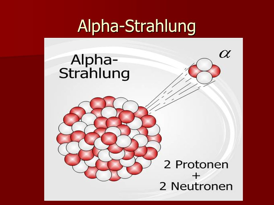 Alpha-Strahlung