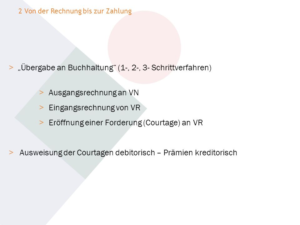 """""""Übergabe an Buchhaltung (1-, 2-, 3- Schrittverfahren)"""
