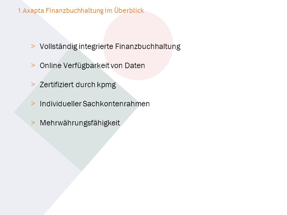 Vollständig integrierte Finanzbuchhaltung