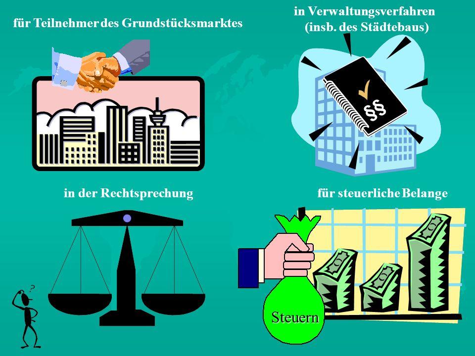 §§ Steuern in Verwaltungsverfahren (insb. des Städtebaus)
