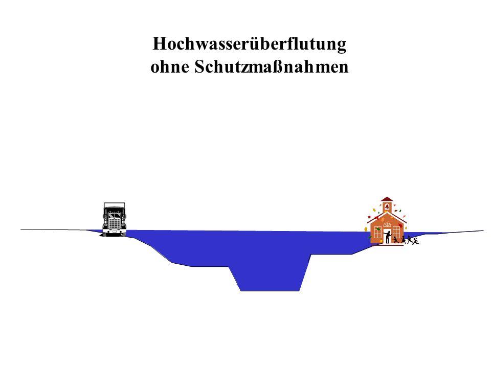 Hochwasserüberflutung ohne Schutzmaßnahmen
