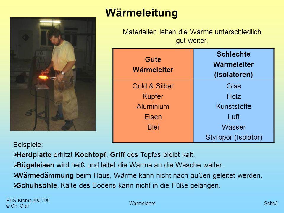 Materialien leiten die Wärme unterschiedlich