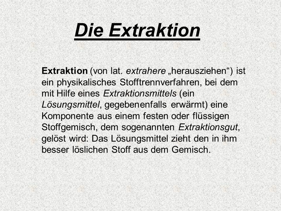 Die Extraktion