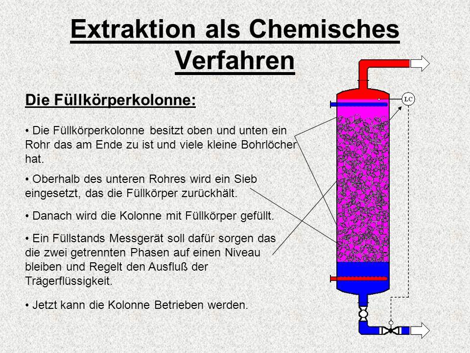 Extraktion als Chemisches Verfahren