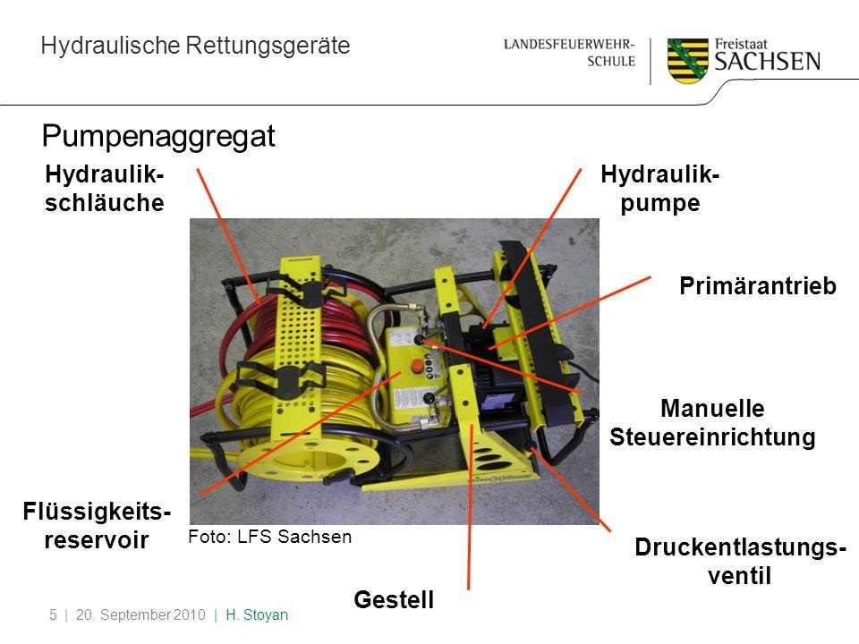 Pumpenaggregat Hydraulik- schläuche Hydraulik- pumpe Primärantrieb
