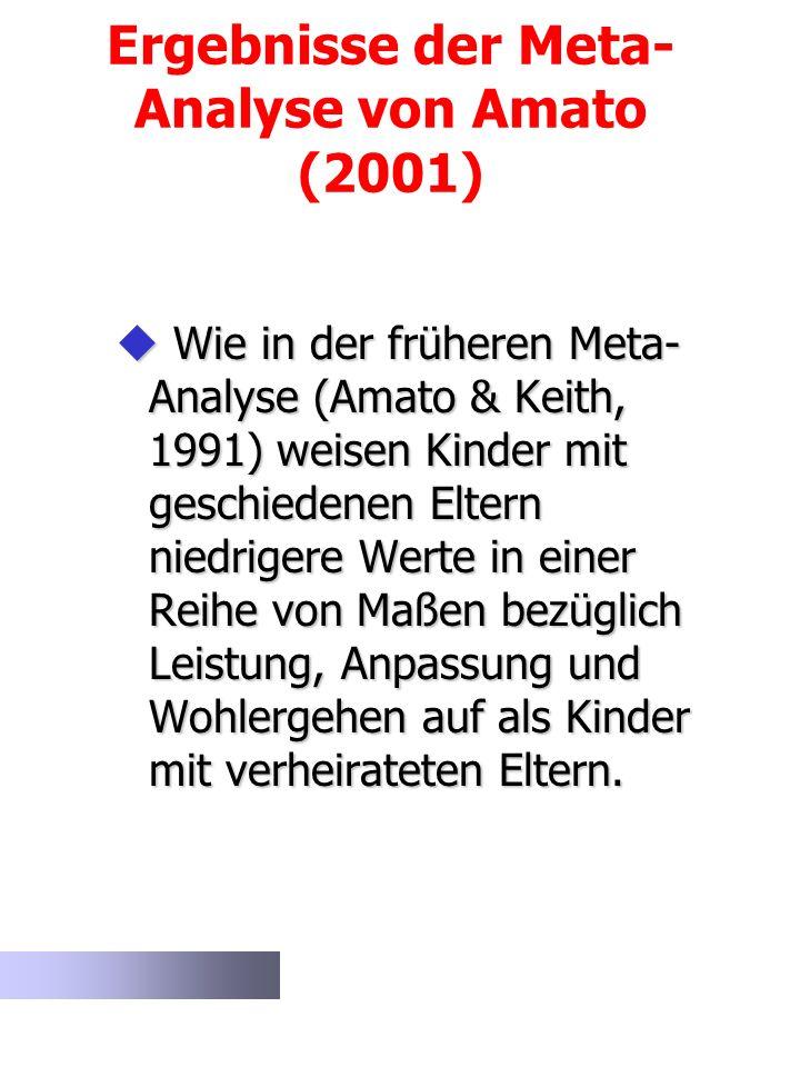 Ergebnisse der Meta-Analyse von Amato (2001)