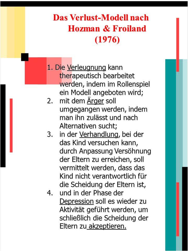 Das Verlust-Modell nach Hozman & Froiland (1976)