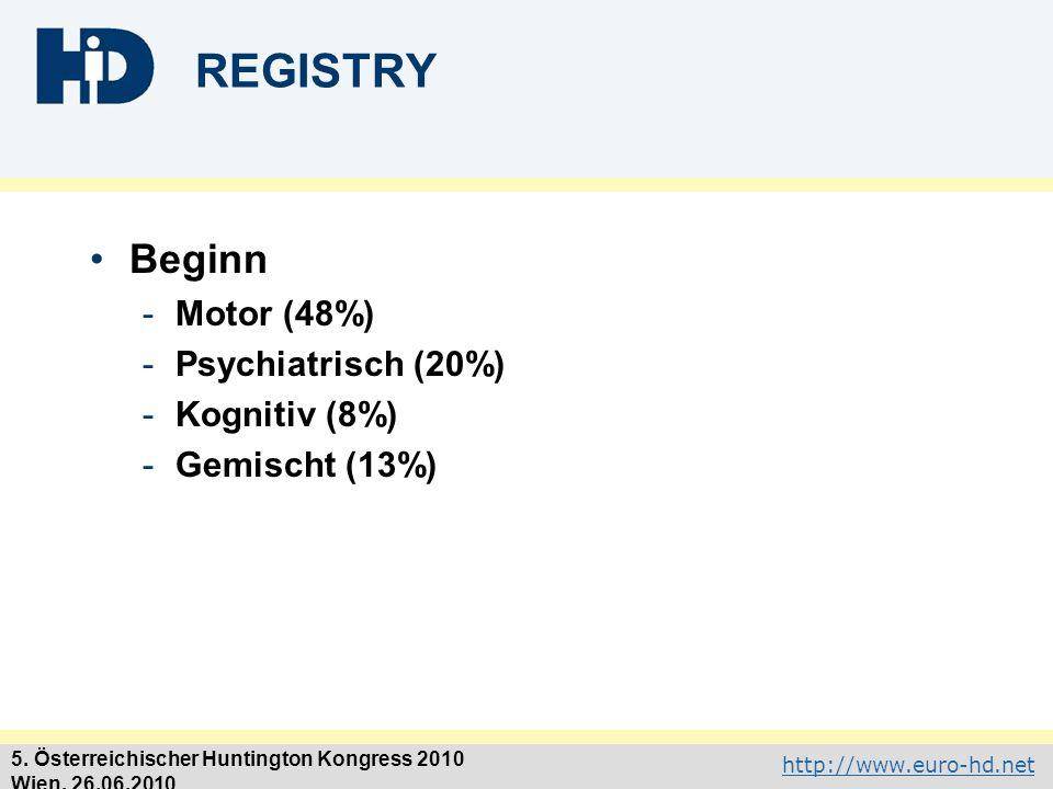 REGISTRY Beginn Motor (48%) Psychiatrisch (20%) Kognitiv (8%)