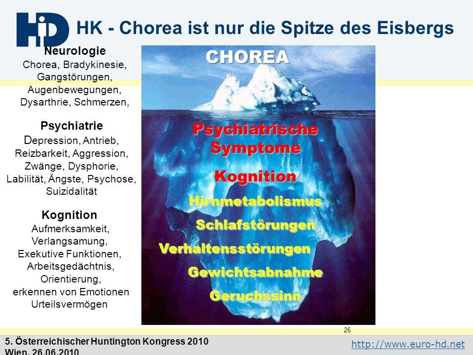 HK - Chorea ist nur die Spitze des Eisbergs